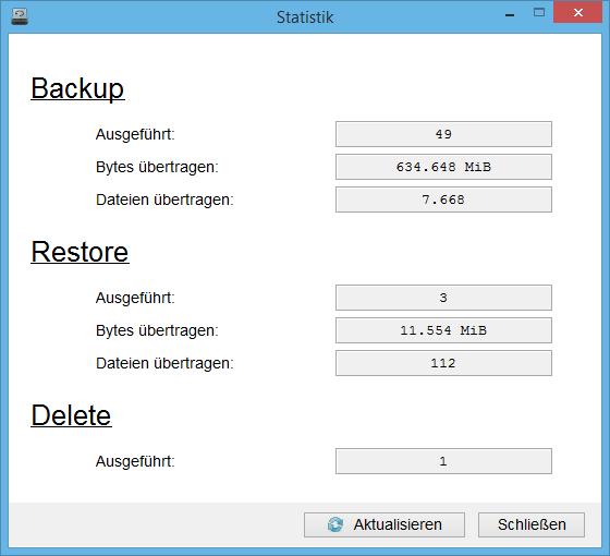 Eine kleine Statistik gibt Auskunft über Daten aus dem Betrieb von BackupDrive